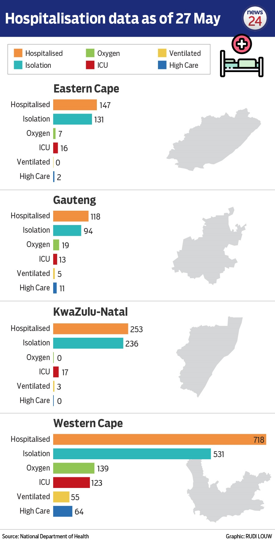 Hospitalisation numbers by province. Graphic - Rudi Louw