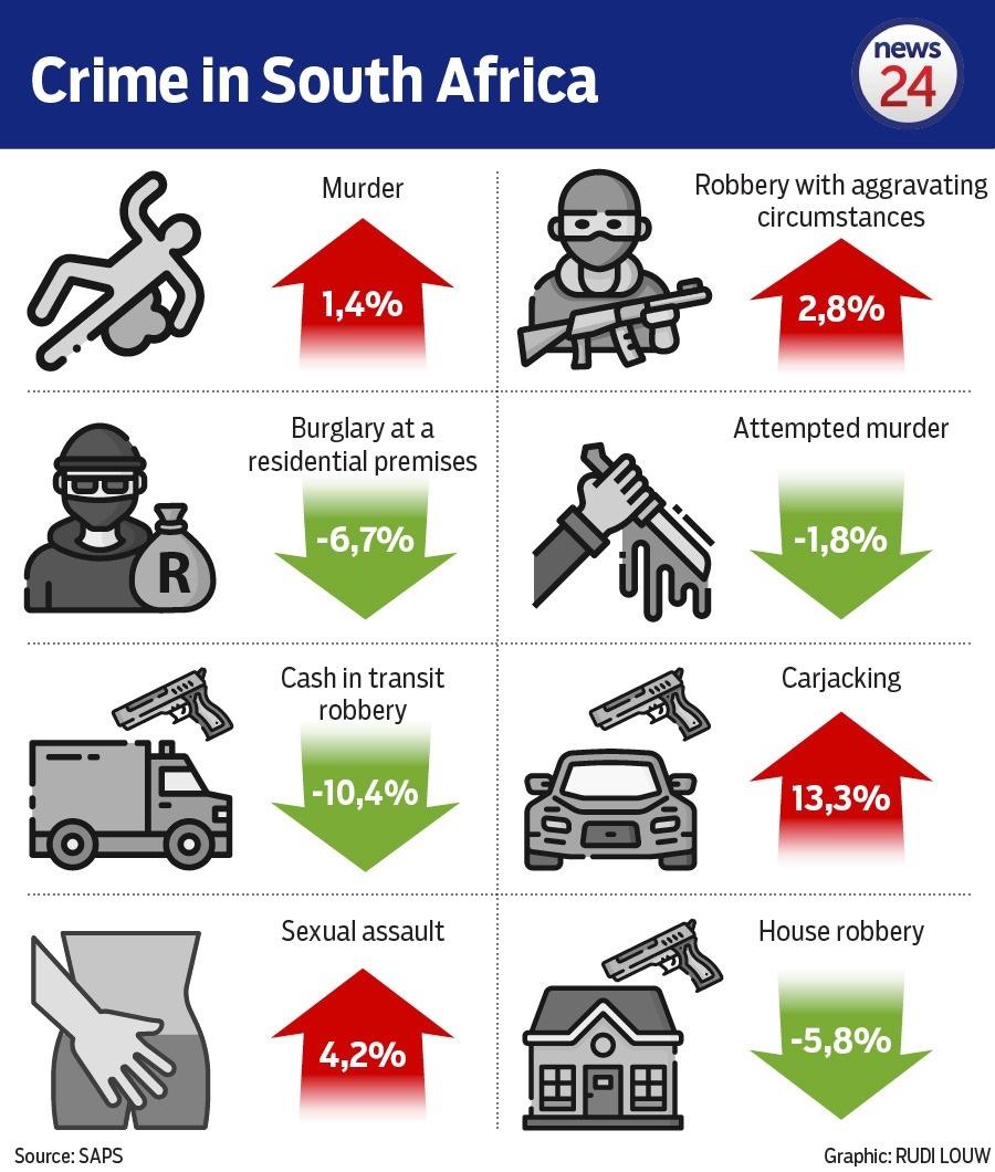 crime stats 2020