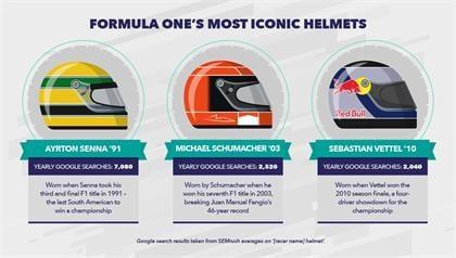 Peter_Vardy-Iconic_Helmet_Designs