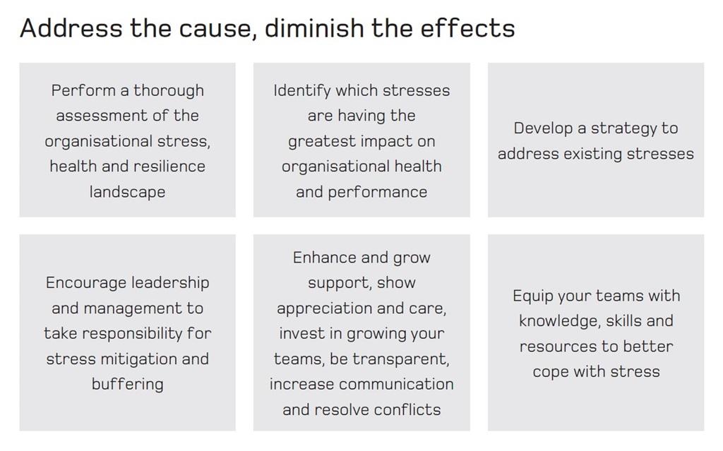 Stressproof - Address the cause