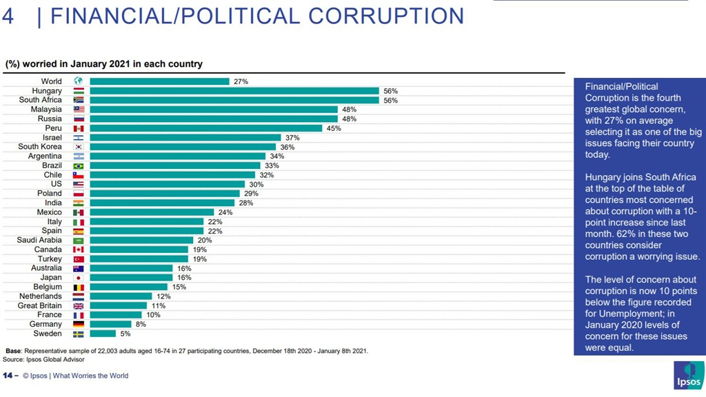 Corruption South Africa Covid-19