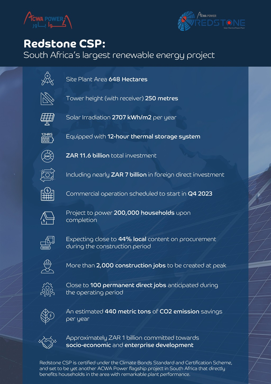 ACWA South Africa solar power