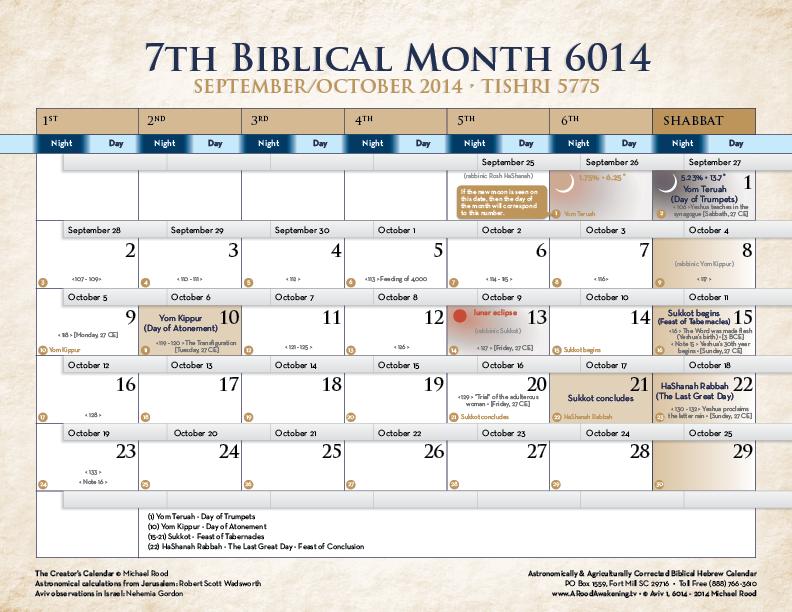 Joodse kalender