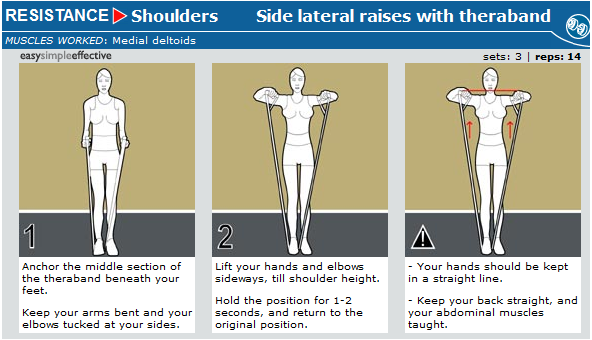 side lateral raises with theraband