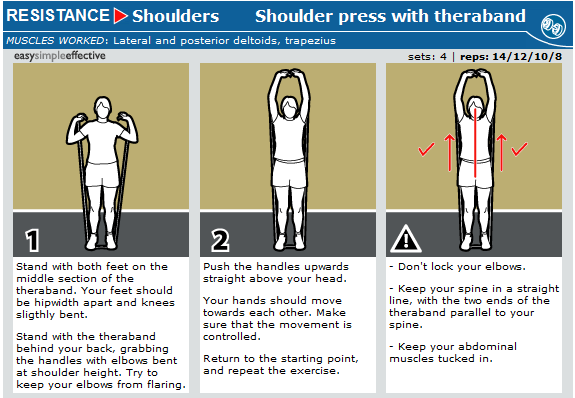shoulder press with theraband