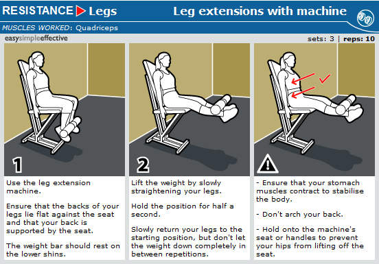 leg extensions with machine