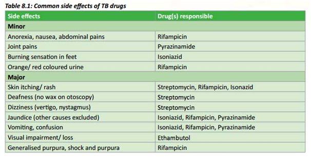 cialis 5 mg fiyat