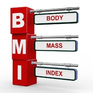 Body Mass Index from Shutterstock
