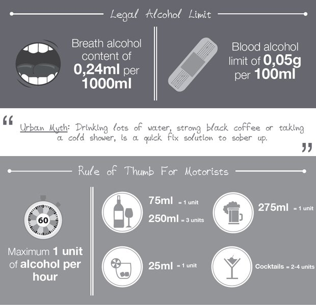 infographic on alcohol limit
