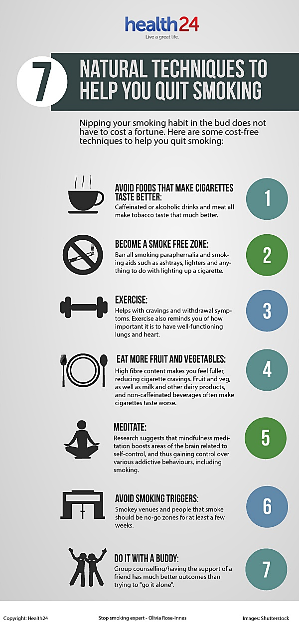 smoking infographic