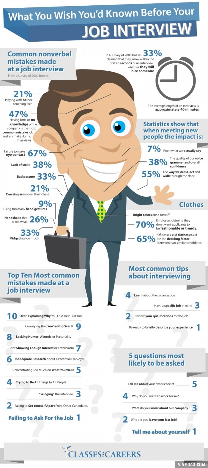 interview ready quick tips you ought to know careers quick tips you ought to know