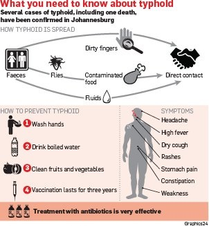 There is no typhoid outbreak – experts | City Press