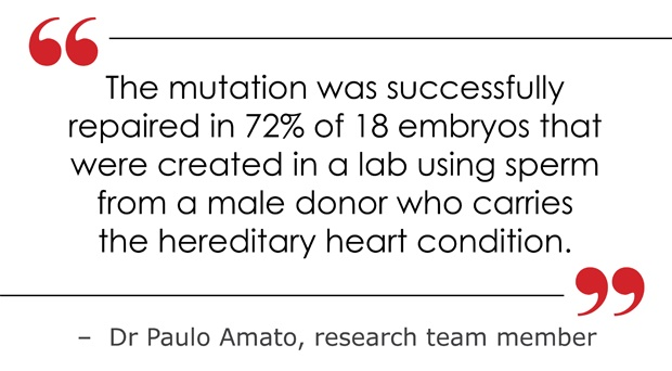genetic editing of mutation causing heart disease