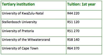 university fees, medicine