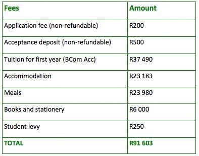 university fees, university of kzn