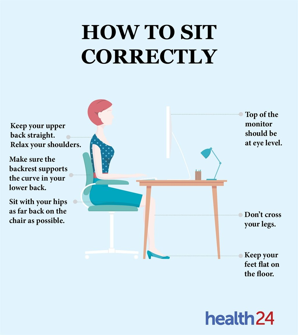 Infographic on how to sit properly and avoid back