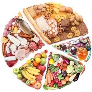 Healthy diet from Shutterstock