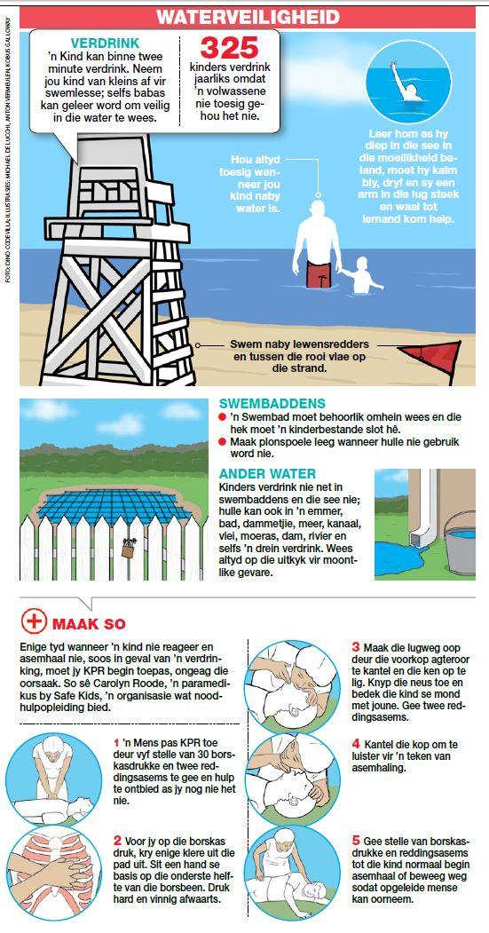 waterveiligheid