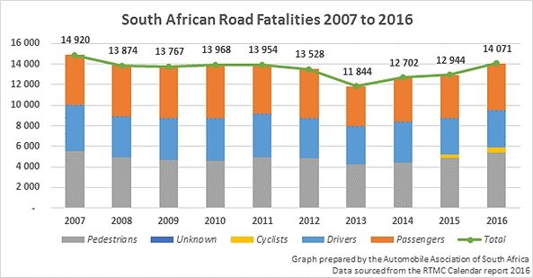 report drunk driving cape town