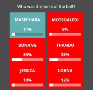 Saftas Poll
