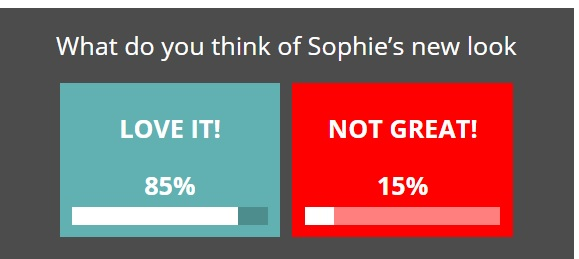 Sophie Poll