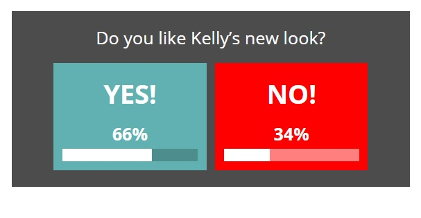 Kelly Poll