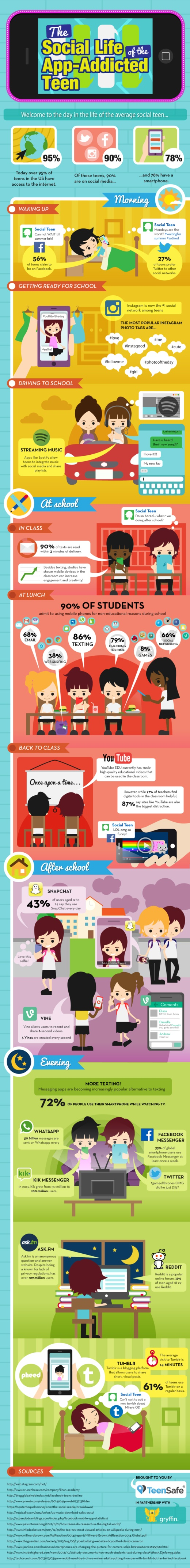 The-Social-Life-of-the-App-Addicted-Teen