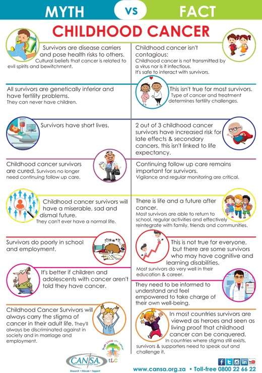 CANSA-Infographic-Childhood-Cancer-Myths-vs-Facts-