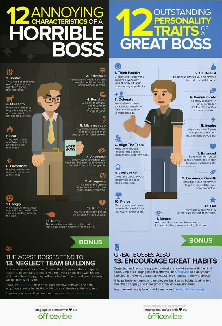 are you a horrible boss or a great leader