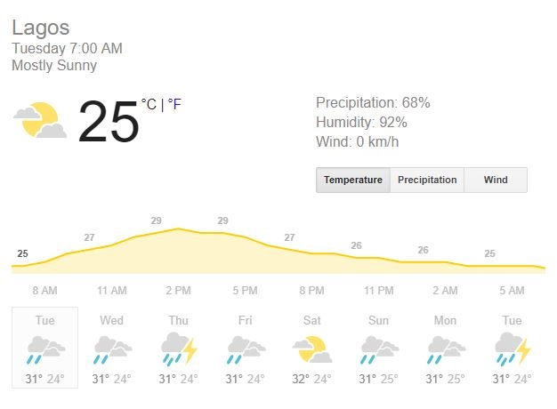 Weather Report For 16.10.18