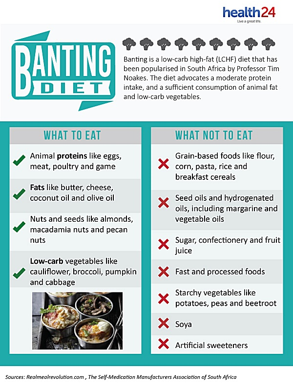 A guide to Banting
