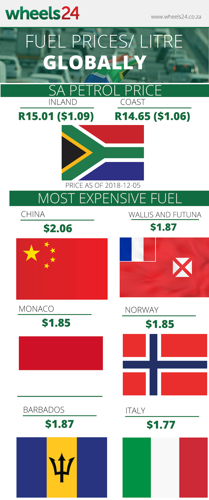SEE: Most expensive petrol prices in the world | Wheels24