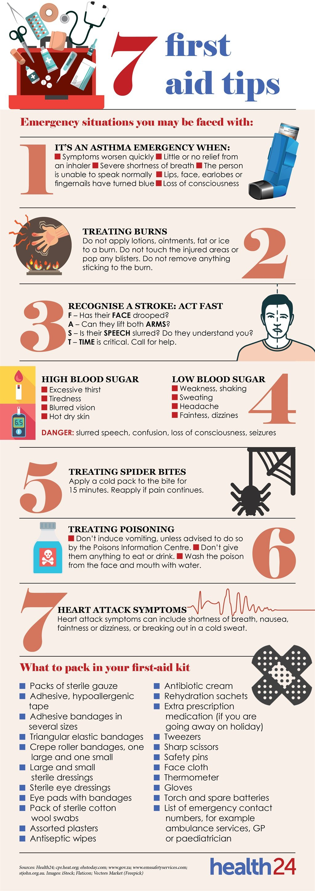 first aid, infographic, asthma, spider bite, tips,