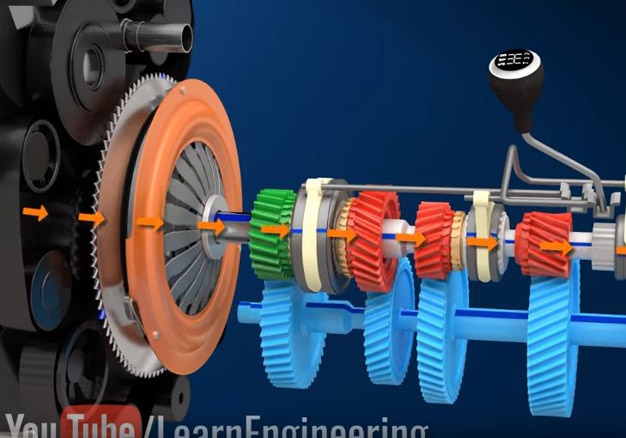 WATCH: Here's how a clutch works | Wheels24