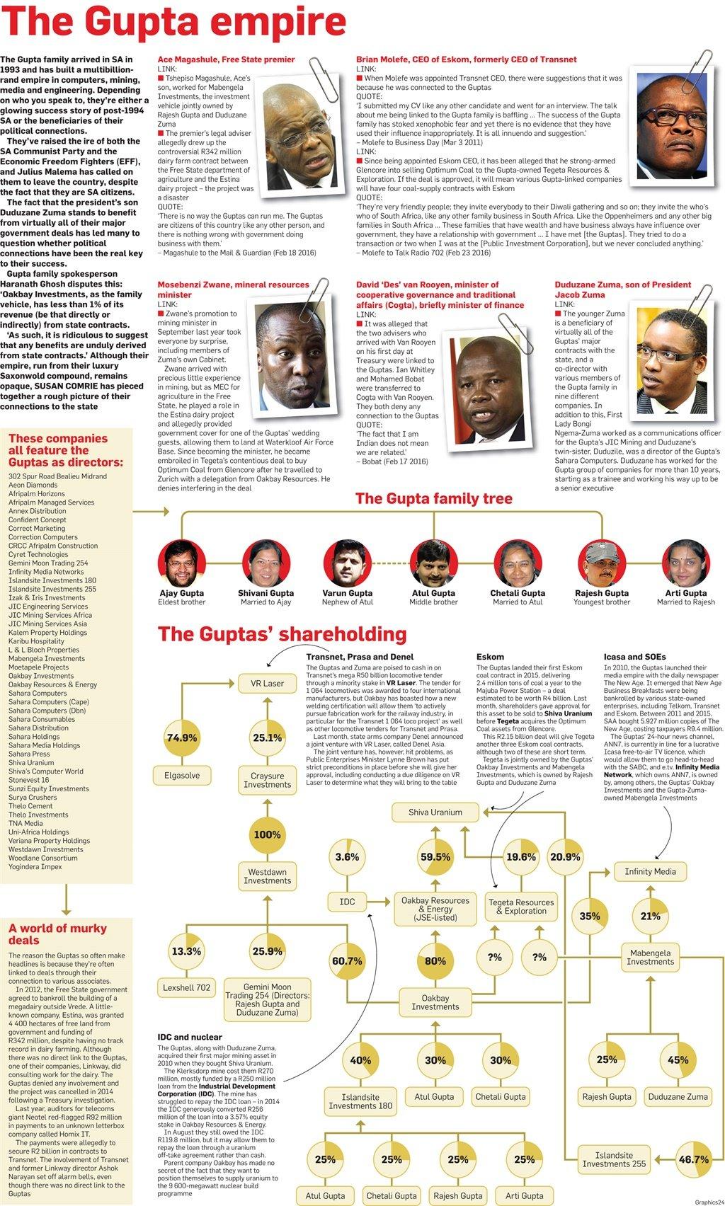 NPA To Target Gupta