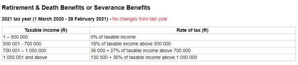 retirement tax table