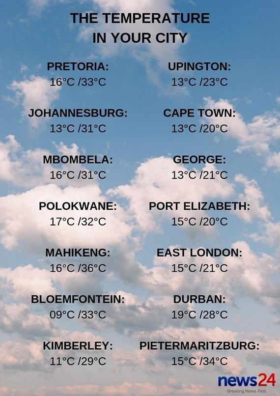 Monday's weather