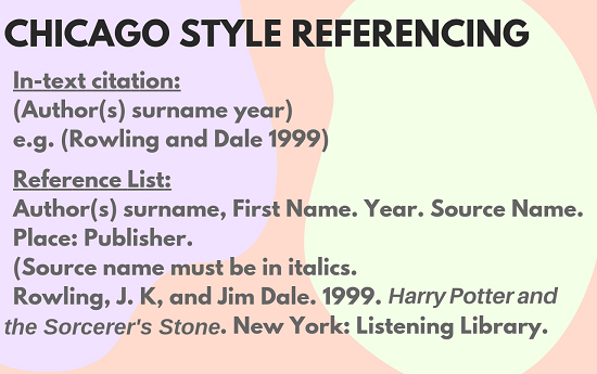 Chicago style referencing