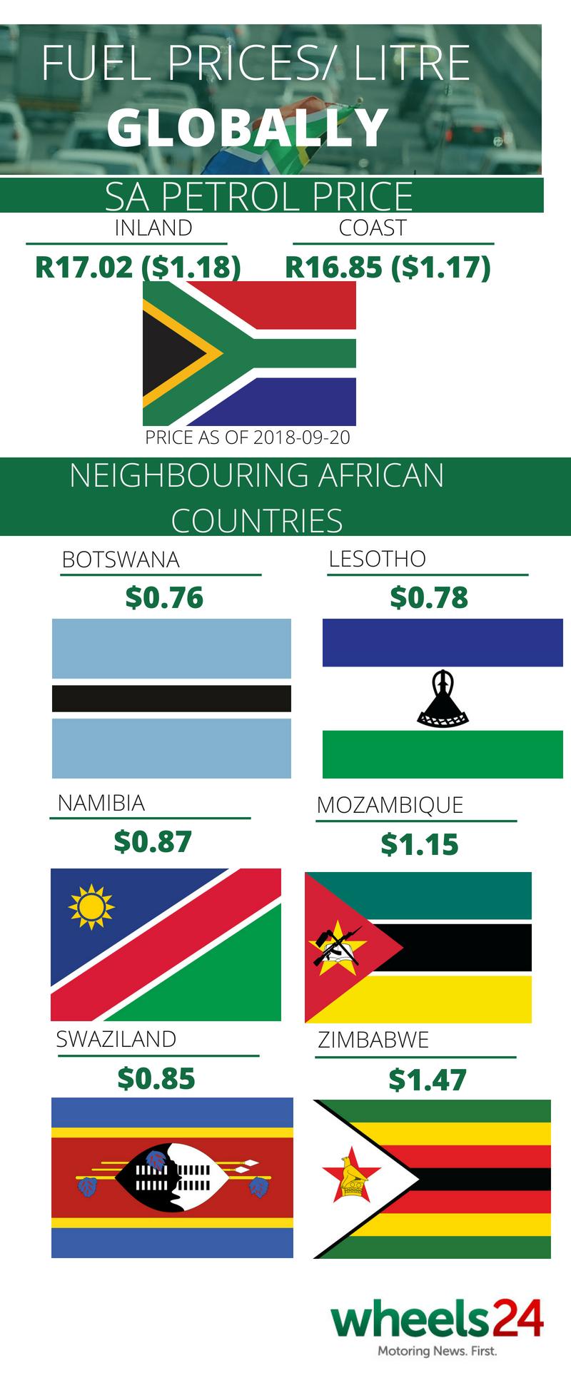 SADC countries fuel prices canva_ Khaya Dondolo