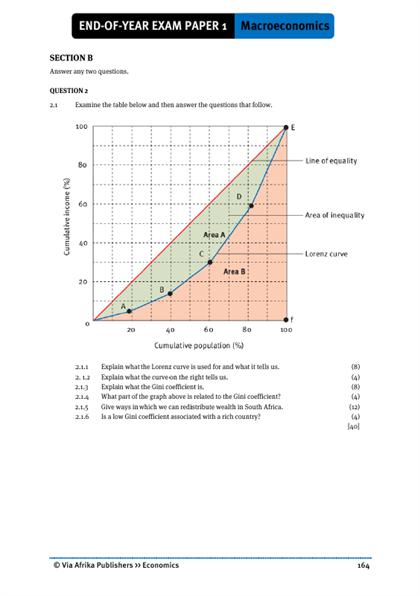 economics study guides