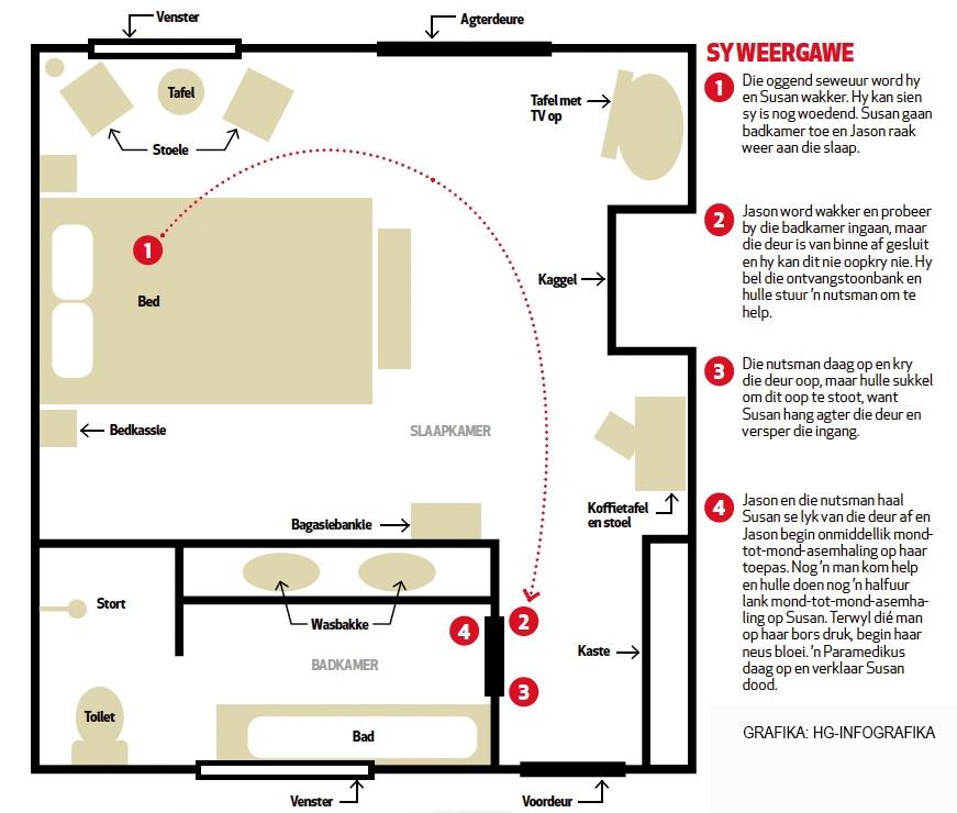 Die vloerplan van die Rohdes se kamer op die landgoed.