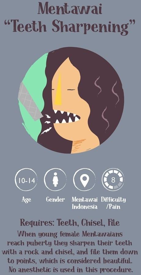 Mentawei Teeth Sharpening Ritual