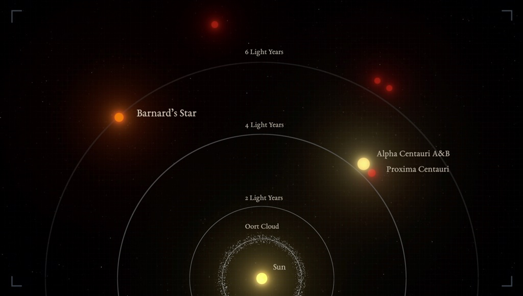 Astronomers have discovered a planet similar to Earth