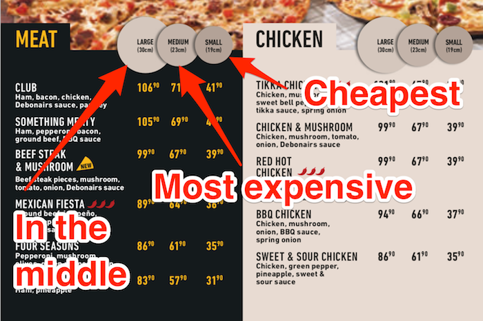 Order The Wrong Size Pizza From Debonairs And You Could Pay Up To 43 Extra Here S How Get Most For Least Money