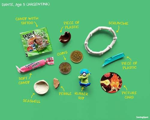 What do the contents of kids' pockets show you abo