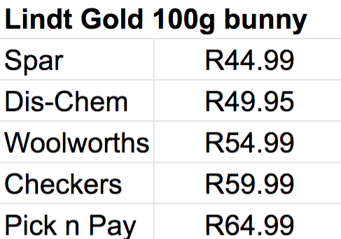 Lindt bunny prices