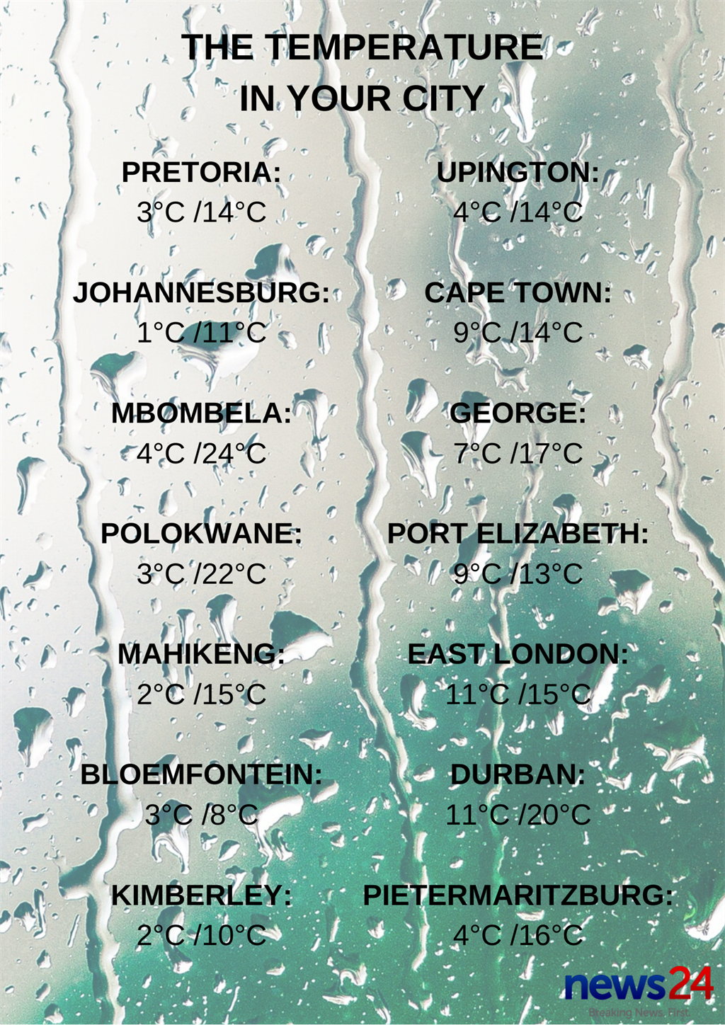 Tuesday's weather: More miserable conditions, with possible snowfall and storm surge set for parts of SA - News24