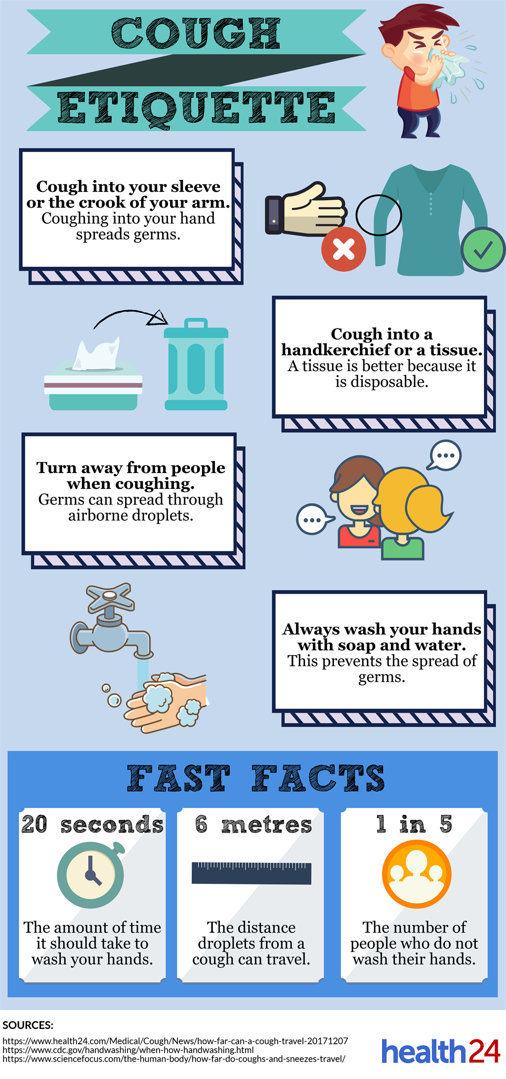 A cough infographic detailing how you should cough