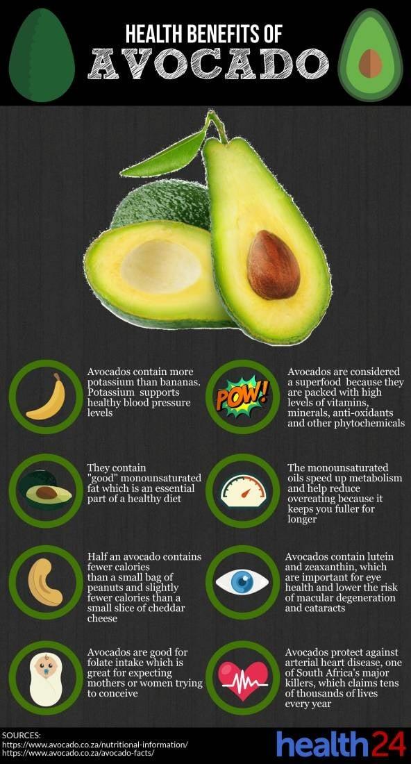 World Avocado Month Awesome Avocado Health Benefits Health24