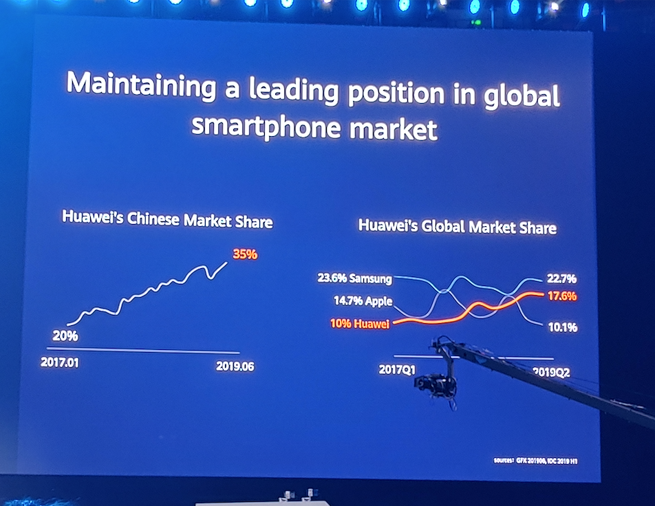 How Huawei has been able to grow its global and Ch